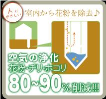 GEOパワーシステム:室内から花粉を除去