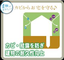 GEOパワーシステム:カビからお宅を守る